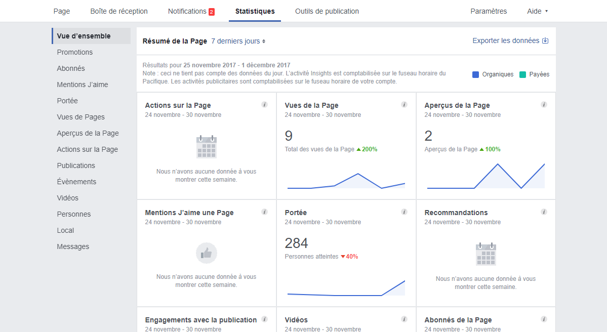 statistique-ojjo-formation-facebook